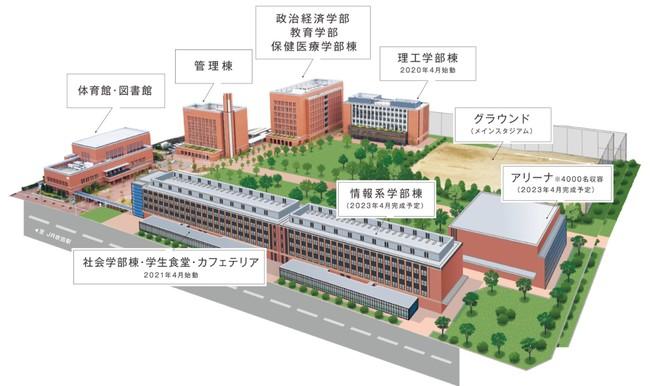 大和大学 新アリーナ・情報学部棟を増築 2023年に完成